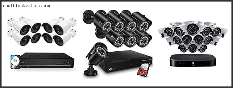Best Business Security Camera Reviews