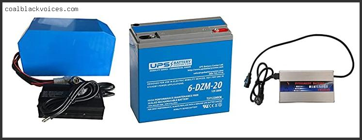Buying Guide For Cycle Satiator 72v Programmable Electric Bike Battery Charger Based On User Rating